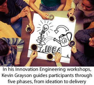 Innovation Engineering Workshop