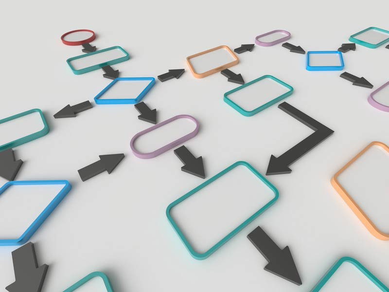What are logic models, and when should you use them?